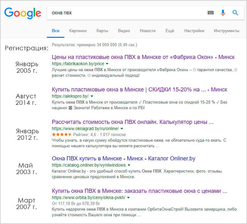 Как возраст сайта влияет на позицию в поисковой выдаче