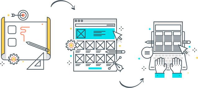 Этапы прототипирования сайта