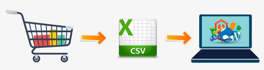 Как выгрузить товары из прайса csv или xls