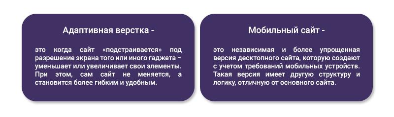 Отличия мобильного сайта и адаптивной верстки